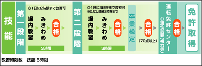 daitoku_kikan