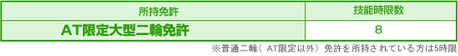 ogatanirin_shinsa
